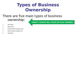 Business Ownership Types Sole Traders Types Of Business Ownership Unlimited Liability Ppt Tasks