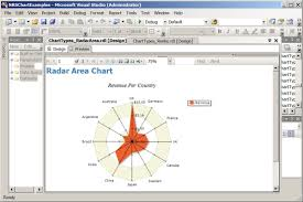 Ssrs Pie Chart Drill Down Radar Chart In Sql Server Reporting Services Sql Server