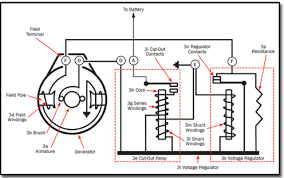 john deere a generator wiring diagram john wiring diagrams description generator3 john deere a generator wiring diagram