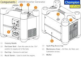 furthermore  also Grip Generator Wiring Diagram for Honda Eu2000I Inverter Generator together with Power Transfer Switch Wiring Diagrams   Trusted Wiring Diagram moreover  in addition 40 Inverter Generator Wiring Diagram Pi5x – wanderingwith us in addition  also Generator Hook Up To Electrical Panel Diagram   Data Wiring Diagrams further Inverter Generator Wiring Diagram Image   Wiring Diagram moreover Inverter Generator Wiring Diagram Image   Wiring Diagram together with Wiring Diagram For Solar Generator   DATA WIRING DIAGRAMS •. on inverter generator wiring diagram