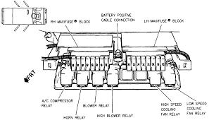 buick lesabre fuse box pcm injector fuel pump eng misc crank
