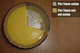 When Are Pie Charts Better For Data Than Bar Graphs And Vice