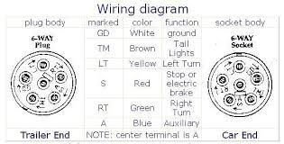 6 way trailer plug diagram trailer auto engine wiring diagrams Trailer Plug Wiring Diagram 6 Way 6 way trailer plug diagram trailer auto engine wiring diagrams 7 way to 6 way trailer plug wiring diagram