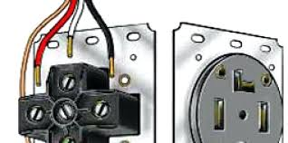 dryer electric outlet voltage converter wire size and breaker 3 dryer outlet wiring diagram 4 prong dryer outlet wiring diagram wire ac plug schematic electric amps