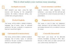 university essay editor services online a good persuasive essay how to write an essay thinking skills hard times and literary resume template essay sample