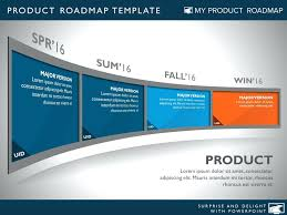 road map powerpoint template free template roadmap powerpoint template