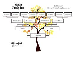 My Family Tree Free Printable Template 4 Generations Poster Juegame