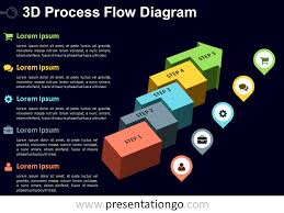 3d process flow powerpoint diagram presentationgo com process flow diagram ppt template free editable 3d process flow powerpoint diagram dark background