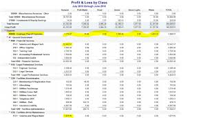 Quickbooks Nonprofit Chart Of Accounts Qb For Non Profit Church Transition Use Of Bank