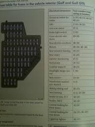 fuse box mk5 golf car wiring diagram download cancross co Vw Touran Fuse Box Vw Touran Fuse Box #55 vw touran fuse box