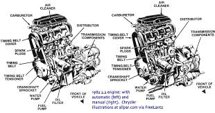 1950 chrysler engine diagram mopar dodge plymouth chrysler 2 2 liter engine tbi or carbureted 2 2 liter engines wiring diagram