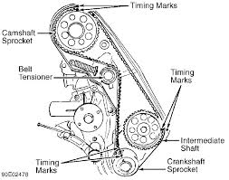 volvo engine diagram volvo 240 dl i have 1987 240 dl wagon the motor is shaking ichange if timing