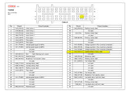 2005 ford windstar fuse panel diagram best secret wiring diagram • 2004 windstar fuse box wiring diagram online rh 12 52 shareplm de 2005 ford windstar fuse box diagram 2005 ford star fuse panel diagram