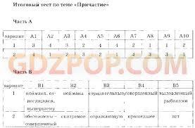➄ ГДЗ решебник тесты по русскому языку класс Селезнёва 6 Итоговый тест по теме Причастие