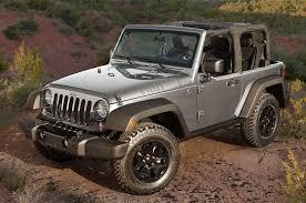 jeep 2016 lineup. jake holmes jeep 2016 lineup