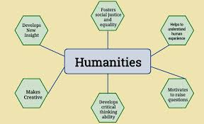 humanities assignment help humanities homework help humanities assignment help