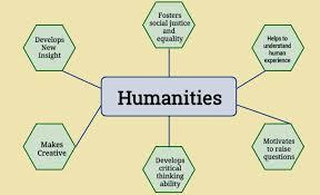 humanities assignment help humanities homework help humanities assignment help