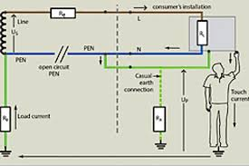 above ground pool electrical wiring diagram above similiar pool electrical bonding keywords on above ground pool electrical wiring diagram