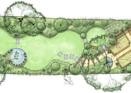 Small Picture Design Garden Layout Garden Design Ideas
