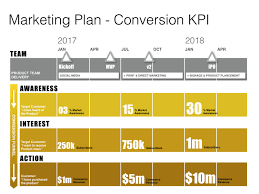 Keynote Marketing Plan Template Mac Download
