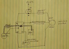 1977 dodge van wiring diagram wiring diagrams mopar ignition switch wiring diagram nilza