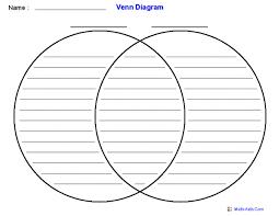 Venn Diagram Civil War The Civil War Through Its Music Star Spangled Music