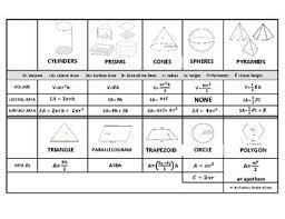 Geometry Formula Chart Geometry 3d Solids Formula Chart By Shannon Deford Tpt