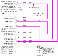 dodge dakota wiring diagrams pin outs locations brianesser 98 Dodge Dakota Wiring Diagram wiring diagram for 1996 dodge dakota radio the wiring diagram, wiring diagram