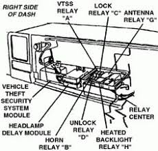 zj fuse panel diagram 1993 1995 jeepforum com car pictures 1993 jeep grand cherokee limited fuse box diagram at 1993 Jeep Grand Cherokee Fuse Box Diagram