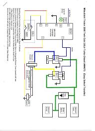 mitsubishi triton trailer wiring diagram mitsubishi auto wiring