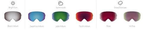 Oakley Fall Line Ski Goggles 2019 Matte Black Prizm Sapphire
