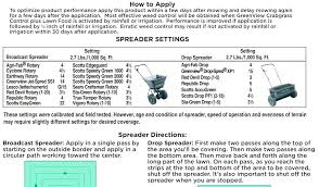 Sta Green Spreader Settings Conversion Chart Scotts Spreader Settings Conversion Chart Www