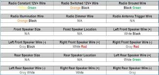 ford stereo wiring diagram kanvamath org ford focus radio wiring diagram 2006 2005 ford focus radio wiring diagram efcaviation