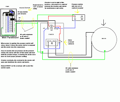 air compressor motor wiring diagram wiring diagram and schematic 3 Phase 220v Wiring Colors 3 phase air compressor pressure switch wiring diagram 220v 3 phase wiring colors