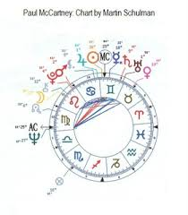 Paul Mccartney Birth Chart Lennon And Mccartney Astrological Comparison Exemplore