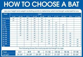 youth baseball bat sizing charts 7 points to consider when choosing a youth baseball bat youth1