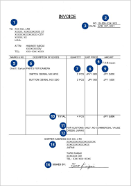 Preparing Invoices International Express Services Ana Group Ana