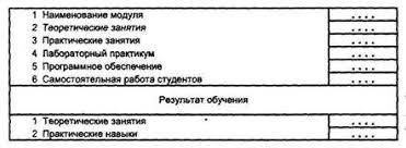 Отчет по практике юриста в отделе социальной защиты Готовые отчеты по производственной практике Отчет о практике