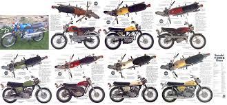suzuki myrons mopeds 1969 suzuki as50 maverick ac100 wolf tl120 cat t125 stinger x6 r t250 ts250 t350 t500 ii