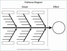 Fishbone Diagram Template Excel Best Of Dispatch Template Excel