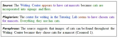 how to cite your sources how do i integrate sources in mla formatting cwi