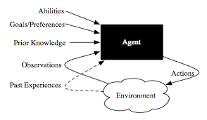 Artificial Intelligence Foundations Of Computational Agents 1 3