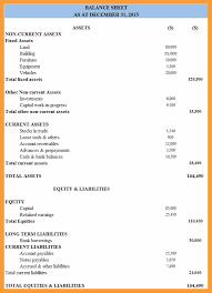 Example Classified Balance Sheet 4 5 Example Of A Balance Sheet Salescv Info