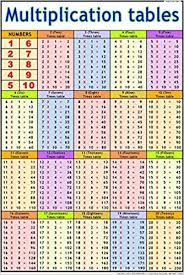 Buy Multiplication Tables Chart 50x75cm Book Online At Low