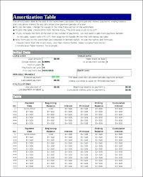 download amortization schedule amortization schedule excel download amortization schedule excel