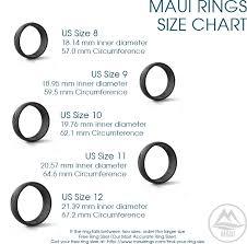 Size 9 Rings In Mm Famous Ring Images Nebraskarsol Com