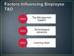 Employee Training Powerpoint Training Development Ppt