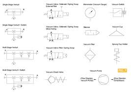 similiar basic hydraulic symbols keywords pin basic hydraulic schematic