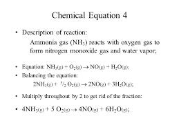 balanced chemical equation for ammonia jennarocca
