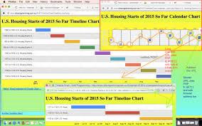 Timeline Google Chart Google Chart Select Event Calendar Timeline Post Tutorial